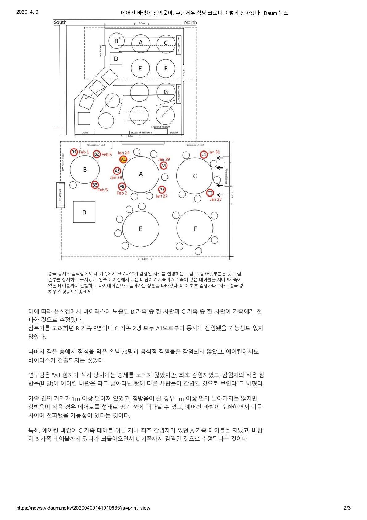 에어컨 바람에 침방울이..中광저우 식당 코로나 이렇게 전파됐다 _ Daum 뉴스_2.jpg